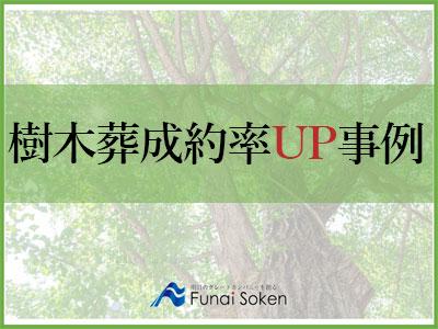 樹木葬成約率UP事例